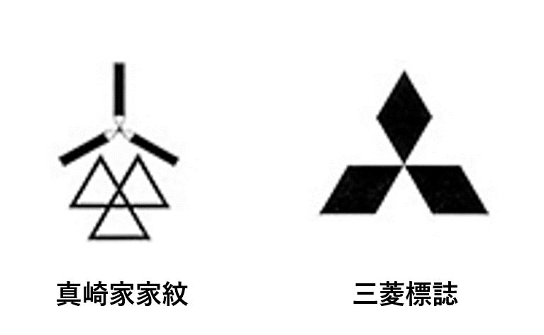 真崎家家紋與三菱標誌